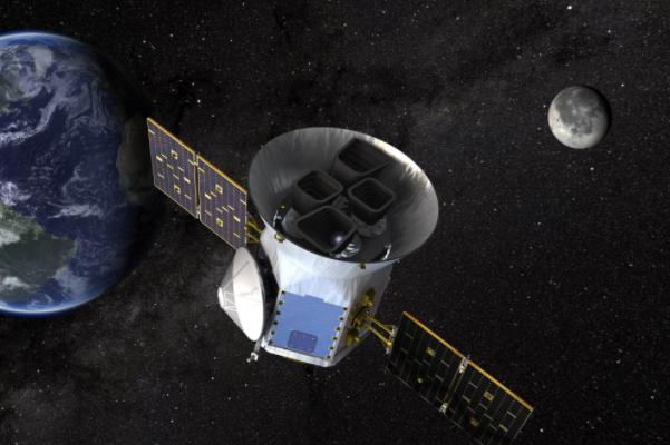 凌日系外行星勘测卫星
